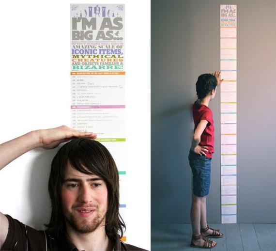 Im-as-big-height-chart