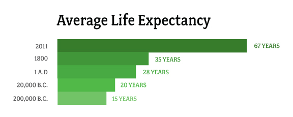 Life_expectancy2
