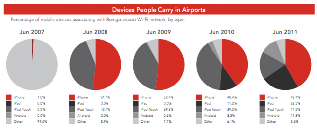 Boingo-airport-stats-640x261-1