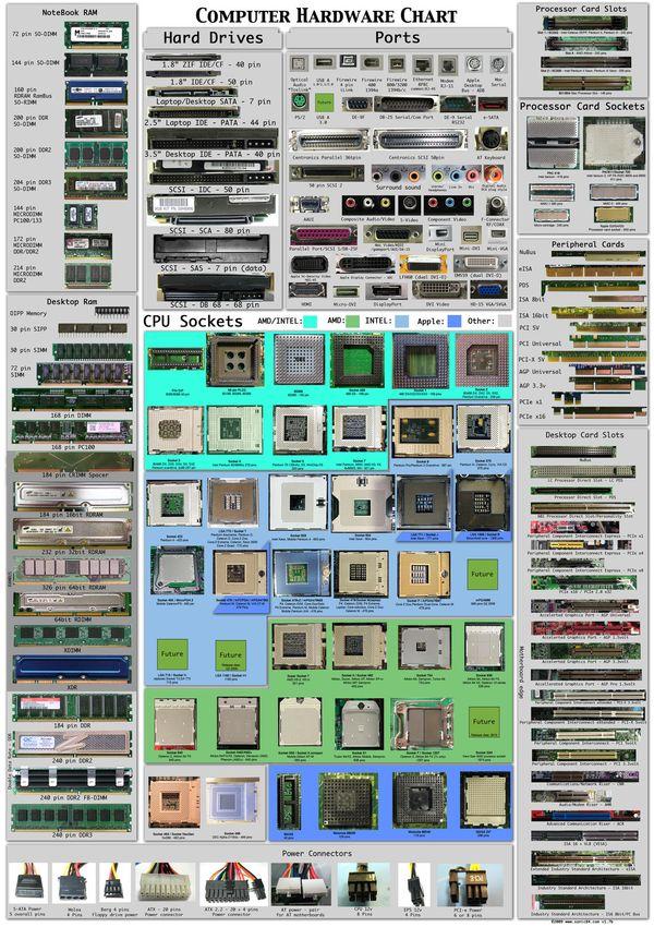 Computer-hardware-2