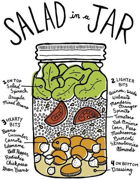 Well-vegan-salad-in-a-jar2