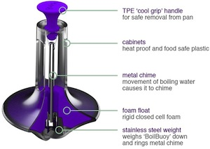 Boiling_Water_Chime_r5_section_copy