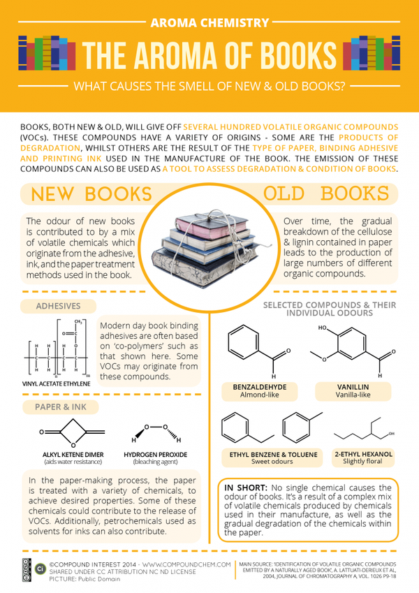 Aroma-Chemistry-The-Smell-of-Books-724x1024