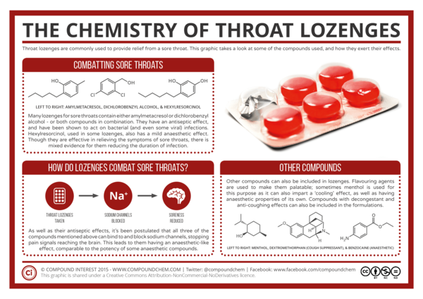 Chemistry-of-Throat-Lozenges