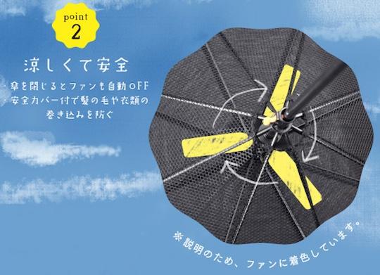 Rurudo-fan-shade-parasol-cooling-gadget-3