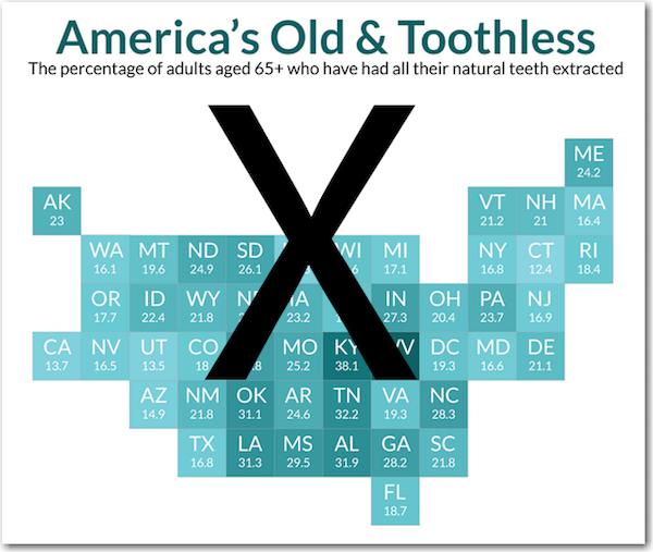 Us_toothless_seniors_original_11