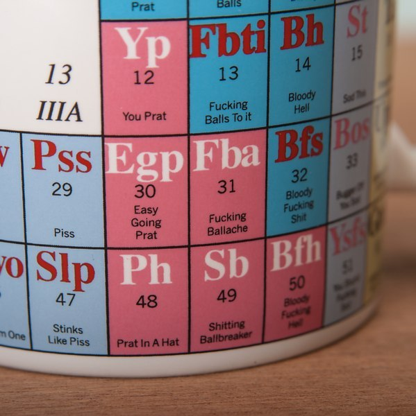 Periodic-table-of-swearing-mug_8193