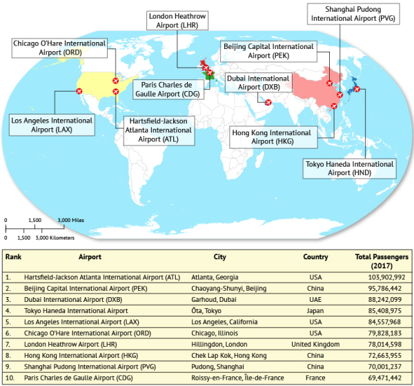 World-map-top-ten-busiest-airports