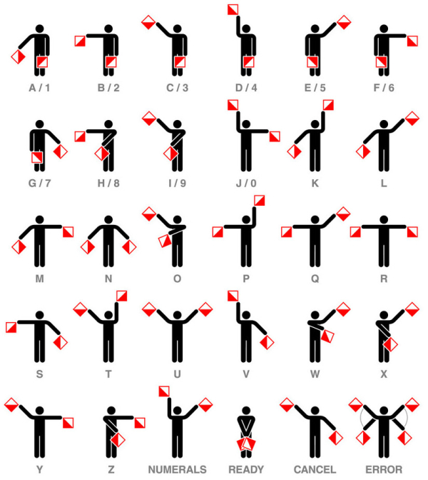 Semaphore-flag-signals-alphabet-and-numbers-vector-18473880