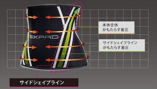 Sixpad-shape-suit-training-gear-2