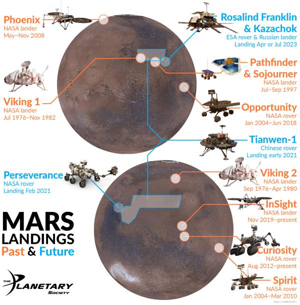 20200603_map-mars-landing-sites-2020-simple_ver1-2