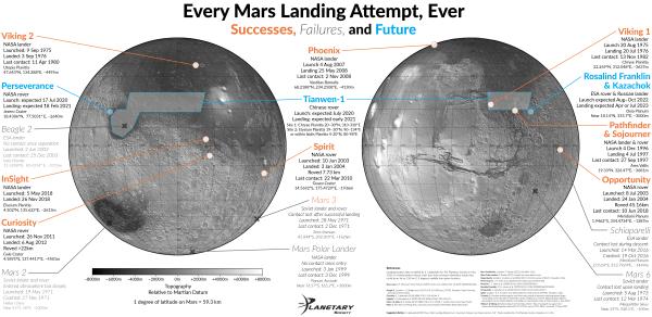 20200603_map-mars-landing-sites-2020-detailed_ver1-3