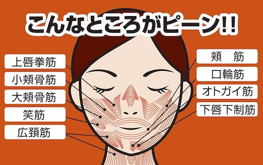 3859-taruman-mouth-face-lip-exercise-training-figure-4