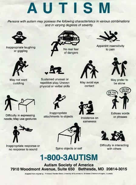 Autism Poster.