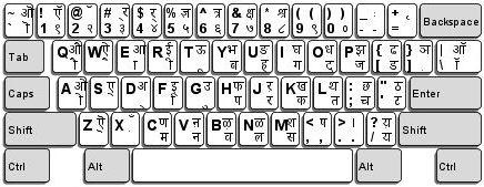 bookofjoe global computer keyboard layouts organized by