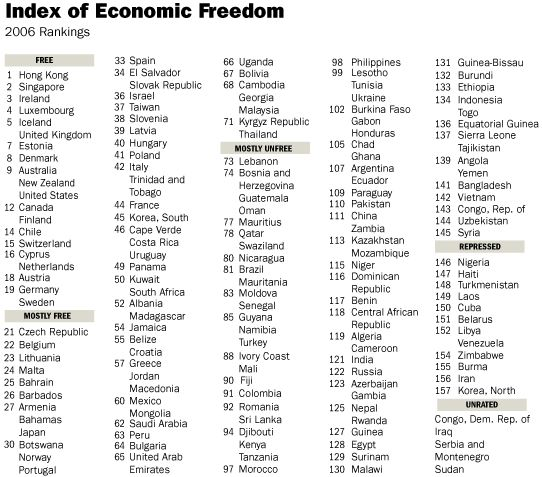 Bookofjoe freedom 39 s just another word for an awful lot of - Wall street journal money rates table ...